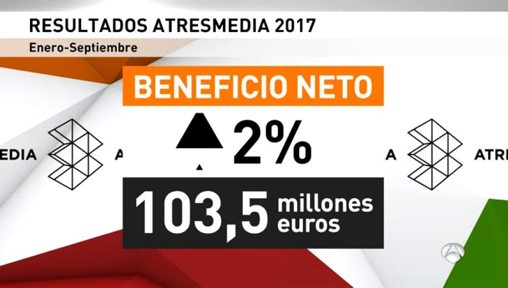 resultadosAtresmedia